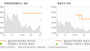 """[ET투자뉴스]인텔리안테크, """"행동으로 보여주고 …"""" 매수(유지)-골든브릿지투자증권"""