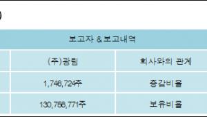 [ET투자뉴스][나노스 지분 변동] (주)광림 외 1명 0.19%p 증가, 82.67% 보유
