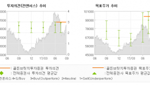 """[ET투자뉴스]NHN엔터테인먼트, """"'NHN페이코 지분…"""" 매수(유지)-골든브릿지투자증권"""