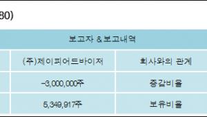 [ET투자뉴스][데코앤이 지분 변동] (주)제이피어드바이저 외 3명 -4.1%p 감소, 7.31% 보유
