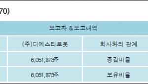 [ET투자뉴스][삼부토건 지분 변동] (주)디에스티로봇 외 3명 32.83%p 증가, 32.83% 보유