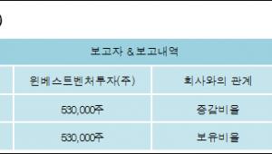 [ET투자뉴스][앱클론 지분 변동] 윈베스트벤처투자(주) 외 1명 7.79%p 증가, 7.79% 보유
