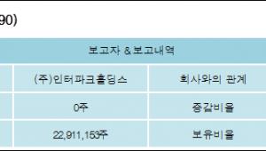 [ET투자뉴스][인터파크 지분 변동] (주)인터파크홀딩스 외 8명 -0.02%p 감소, 69.06% 보유