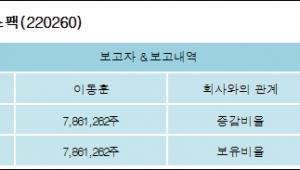 [ET투자뉴스][케이프이에스스팩 지분 변동] 이동훈 외 4명 33.36%p 증가, 33.36% 보유