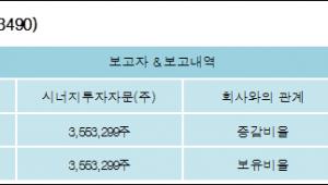 [ET투자뉴스][우리이앤엘 지분 변동] 시너지투자자문(주)7.12%p 증가, 7.12% 보유