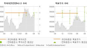 """[ET투자뉴스]솔브레인, """"반도체사업이 3분기…"""" 매수(유지)-유안타증권"""