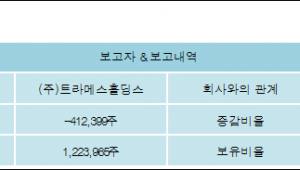 [ET투자뉴스][수성 지분 변동] (주)트라메스홀딩스14.93%p 증가, 14.93% 보유