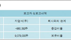 [ET투자뉴스][디엠씨 지분 변동] 지앰씨(주) 외 3명 -2.02%p 감소, 26.08% 보유