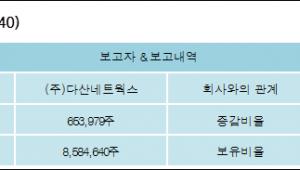 [ET투자뉴스][솔루에타 지분 변동] (주)다산네트웍스 외 4명 1.98%p 증가, 51.68% 보유
