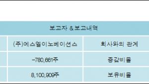 [ET투자뉴스][한프 지분 변동] (주)에스엘이노베이션스-2.61%p 감소, 26.89% 보유