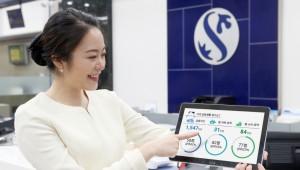 신한은행, '빅데이터 기반 상담 서비스'시행
