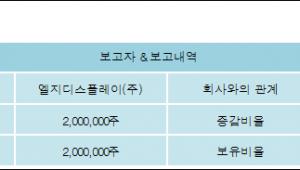 [ET투자뉴스][야스 지분 변동] 엘지디스플레이(주)15.47%p 증가, 15.47% 보유