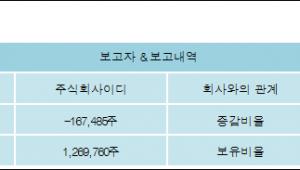 [ET투자뉴스][수성 지분 변동] 주식회사이디 외 1명 -1.56%p 감소, 14.05% 보유