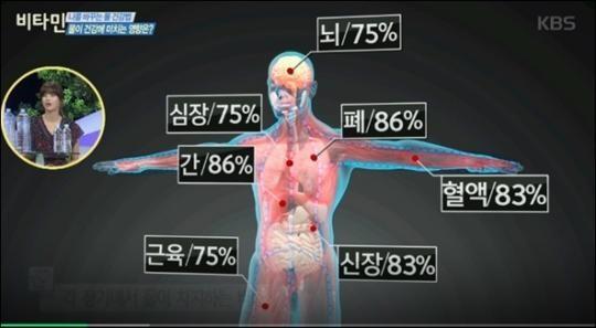 사진=KBS2 비타민