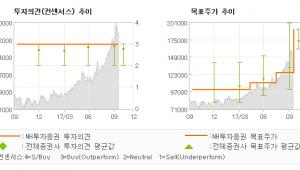 """[ET투자뉴스]카카오, """"아직도 보여줄 것이…"""" 매수(유지)-NH투자증권"""
