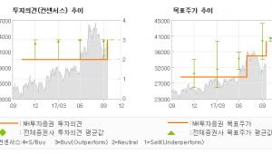 """[ET투자뉴스]세아베스틸, """"특수강 판매 증가가…"""" 매수(상향)-NH투자증권"""