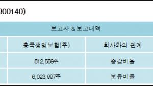 [ET투자뉴스][코라오홀딩스 지분 변동] 흥국생명보험(주)1.07%p 증가, 12.58% 보유