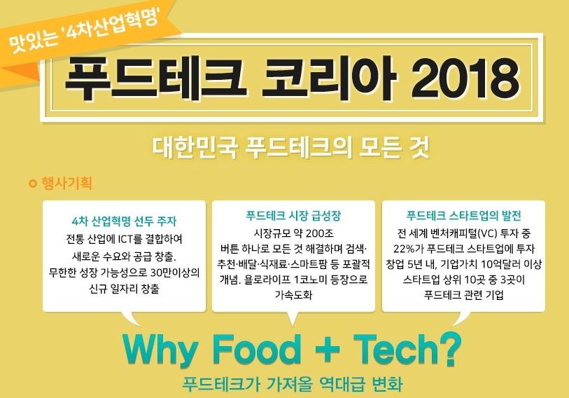 대한민국 푸드테크의 모든 것, '푸드테크 코리아 2018' 30일 코엑스에서 최대규모 열린다