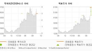 """[ET투자뉴스]대한광통신, """"'18년 영업이익 …"""" 매수(신규)-유화증권"""