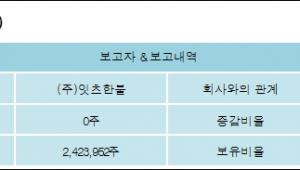 [ET투자뉴스][네오팜 지분 변동] (주)잇츠한불 외 4명 32.49% 보유