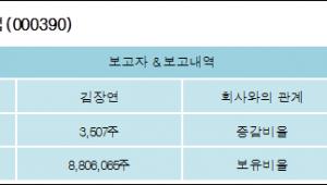 [ET투자뉴스][삼화페인트공업 지분 변동] 김장연 외 3명 0.02%p 증가, 33.62% 보유