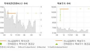 """[ET투자뉴스]다산네트웍스, """"5G 핵심 수혜주,…"""" 매수-하나금융투자"""