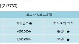 [ET투자뉴스][강스템바이오텍 지분 변동] 키움증권㈜ 외 2명 -2.58%p 감소, 10.05% 보유