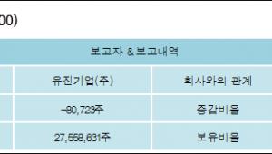 [ET투자뉴스][유진증권 지분 변동] 유진기업(주) 외 5명 -0.08%p 감소, 28.45% 보유