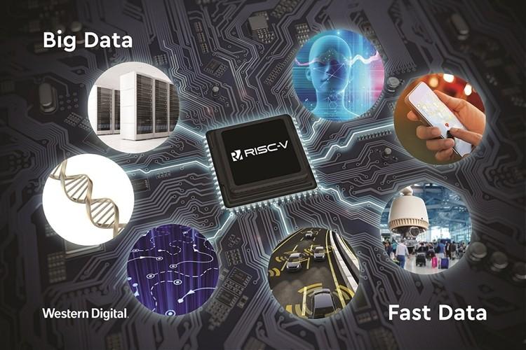 웨스턴디지털, 데이터 중심에서 차세대 컴퓨팅 아키텍처 RISC-V로 전환