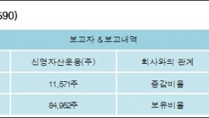 [ET투자뉴스][CS홀딩스 지분 변동] 신영자산운용(주)1.002%p 증가, 7.358% 보유