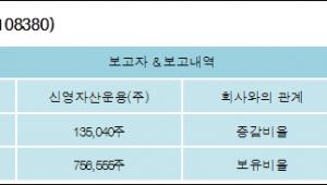[ET투자뉴스][대양전기공업 지분 변동] 신영자산운용(주)1.411%p 증가, 7.908% 보유