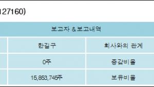 [ET투자뉴스][매직마이크로 지분 변동] 한길구 외 8명 50.07% 보유