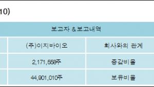 [ET투자뉴스][팜스토리 지분 변동] (주)이지바이오 외 4명 -2.45%p 감소, 50.82% 보유