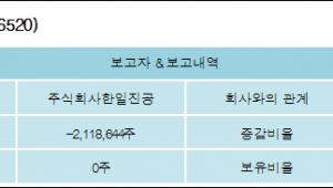 [ET투자뉴스][디지탈옵틱 지분 변동] 주식회사한일진공-6.25%p 감소, 보유지분 없음