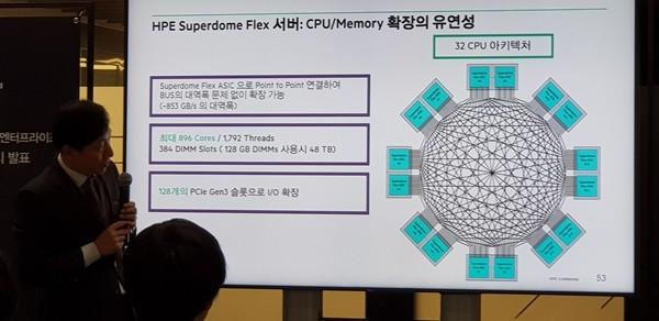 유충근 상무가 인메모리 방식의 슈퍼컴 슈퍼돔플렉스의 장점을 설명하고 있다. 사진=이재구기자