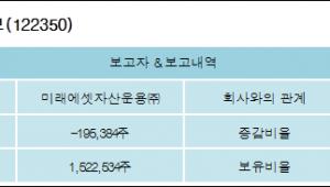 [ET투자뉴스][삼기오토모티브 지분 변동] 미래에셋자산운용㈜-0.63%p 감소, 4.94% 보유