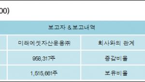 [ET투자뉴스][에이티젠 지분 변동] 미래에셋자산운용㈜1.3%p 증가, 6.32% 보유