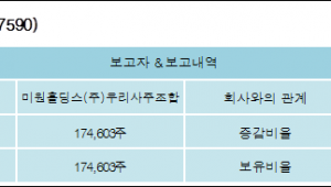 [ET투자뉴스][미원홀딩스 지분 변동] 미원홀딩스(주)우리사주조합7.49%p 증가, 7.49% 보유