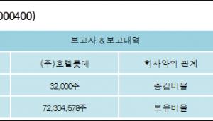 [ET투자뉴스][롯데손해보험 지분 변동] (주)호텔롯데 외 5명 0.02%p 증가, 53.84% 보유