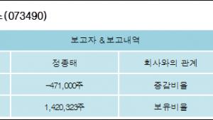 [ET투자뉴스][이노와이어리스 지분 변동] 정종태 외 1명 -7.85%p 감소, 23.66% 보유