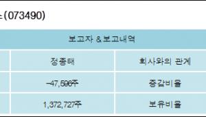 [ET투자뉴스][이노와이어리스 지분 변동] 정종태 외 1명 -0.79%p 감소, 22.87% 보유