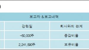 [ET투자뉴스][파인텍 지분 변동] 강원일 외 6명 -0.49%p 감소, 21.9% 보유
