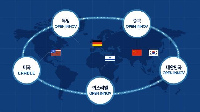 현대차그룹, 전 세계 5개 지역서 스타트업 지원 나선다