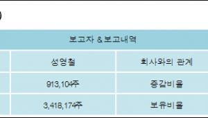 [ET투자뉴스][제넥신 지분 변동] 성영철 외 8명 4.4%p 증가, 16.87% 보유