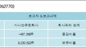 [ET투자뉴스][와이디온라인 지분 변동] 시니안유한회사 외 2명 -7.67%p 감소, 36.36% 보유
