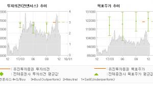 "[ET투자뉴스]코웨이, ""2018년 신제품 …"" 매수(유지)-유진투자증권"