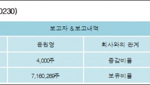 [ET투자뉴스][일동홀딩스 지분 변동] 윤원영 외 8명 0.04%p 증가, 68.26% 보유