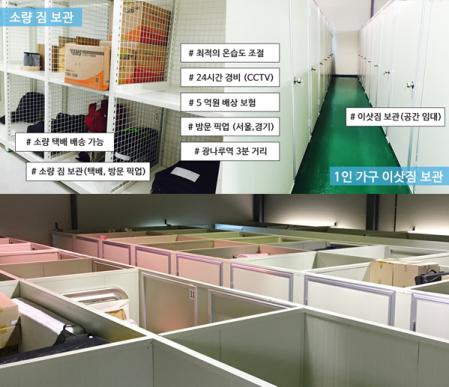 아이엠박스는 '라이뷰'가 운영하는 서울, 경기 1인 가구에 특화된 이사 서비스다. 사진=아이엠박스 제공