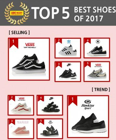 슈즈 멀티스토어 'ABC마트'가 2018년 새해를 맞아 작년 한 해 동안 가장 높은 판매율을 기록했던 신발과 트렌드를 이끈 신발 각각 다섯 제품을 선정해 발표했다. 사진=ABC마트 제공