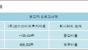 [ET투자뉴스][SK가스 지분 변동] (주)브이아이피투자자문-1.51%p 감소, 6.76% 보유